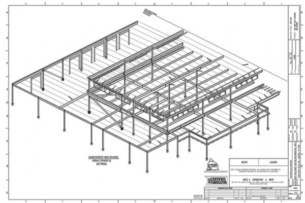 Klein Forest Addition-2 ISO